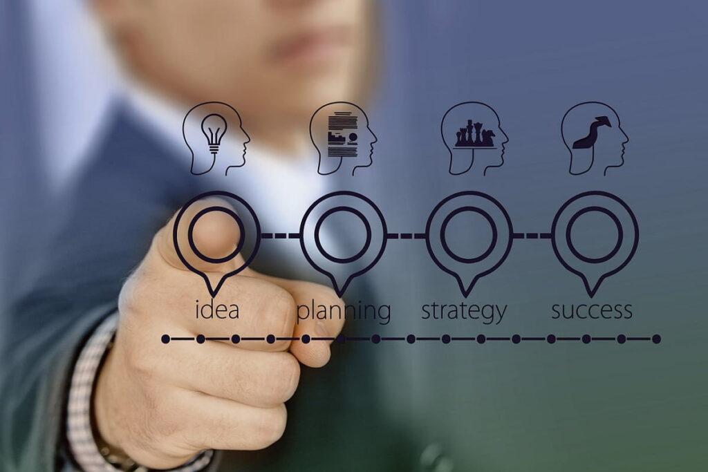 Come creare un business plan per i tuoi obiettivi aziendali